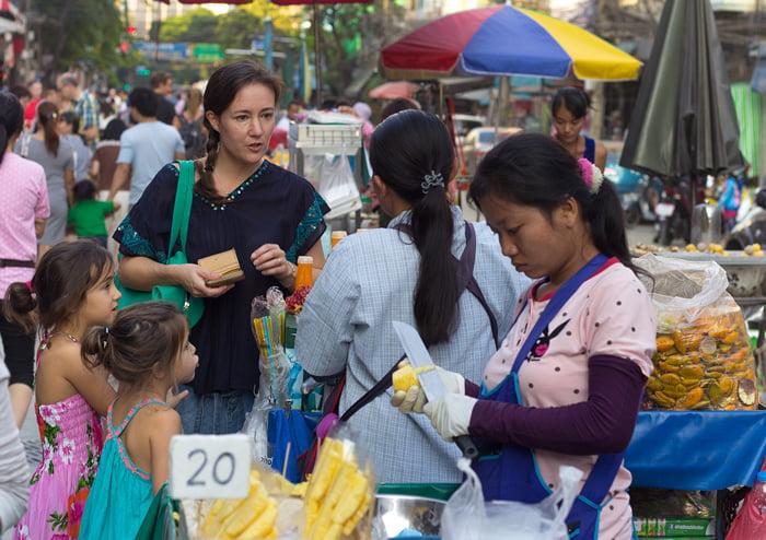 photo-voyage-Thaïlande-marché-Bangkok